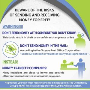 Sending Money For Free